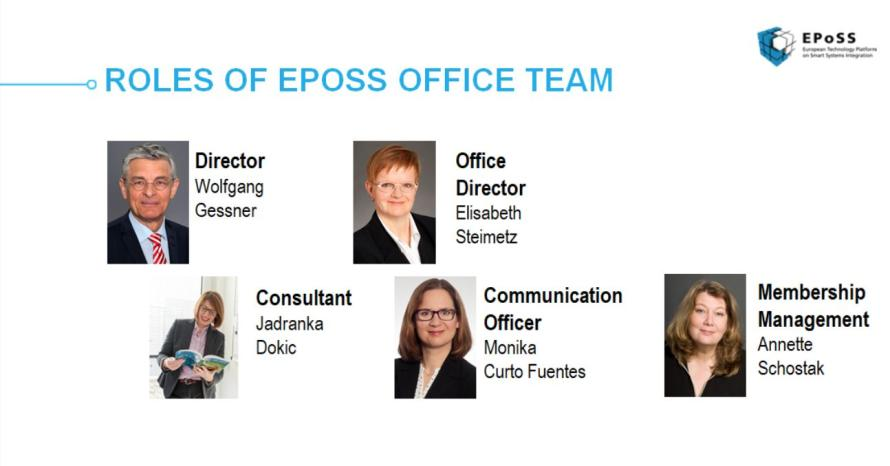 EPoSS Office Roles