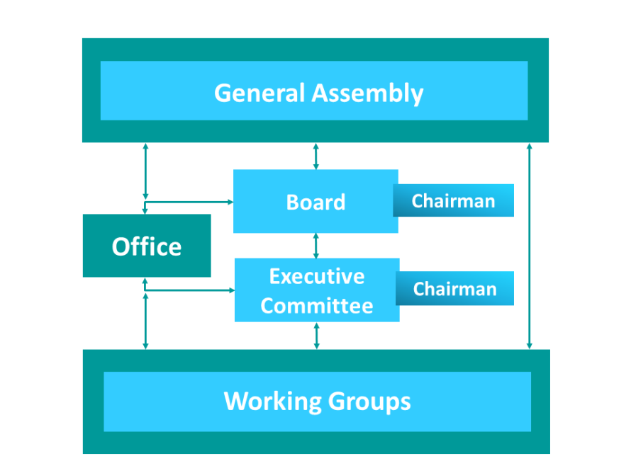 efb6e271b ... association according to German law. Its structure consists of Board,  General Assembly, Executive Committee, Working Groups and Office. Below you  can ...